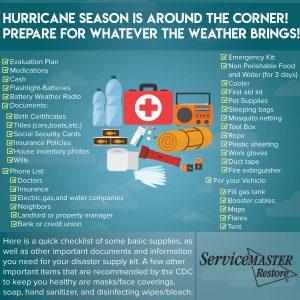 Hurricane Season is Around